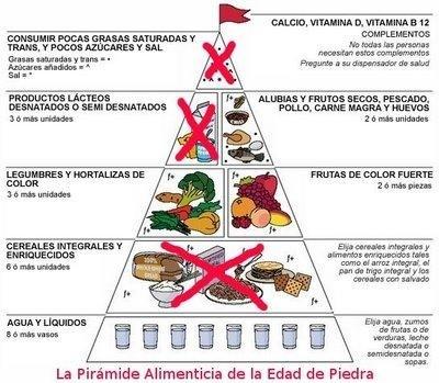 Dieta paleo para corredores - voyacorrer.com