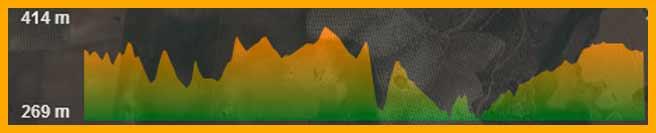 Altimetria de la Trail Osuna El Calvario del Dragon | voyacorrer.com